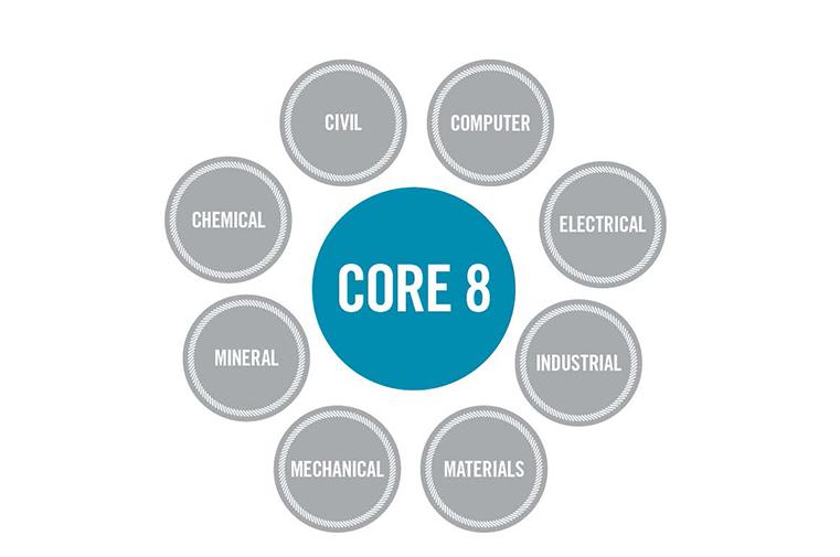 COre-8