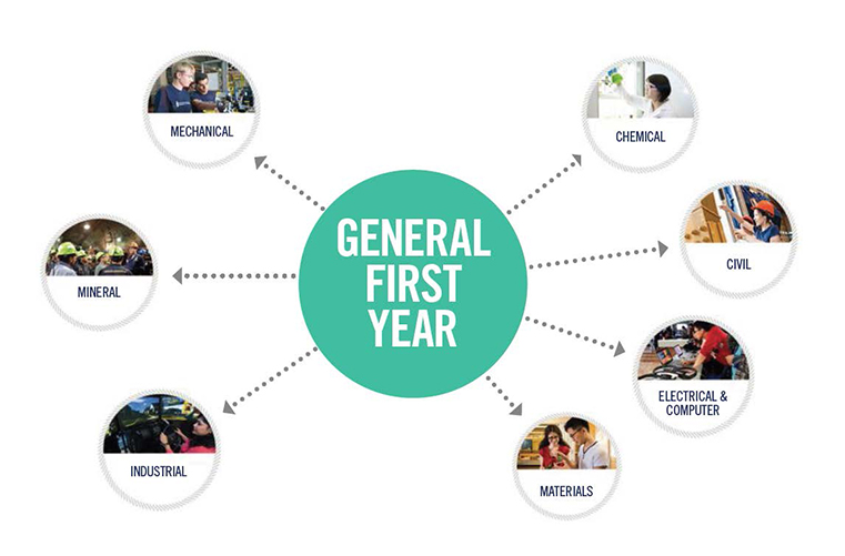 General-First-Year